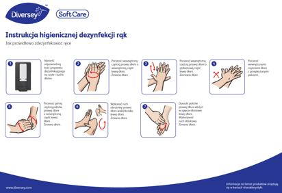 6. higiena rąk_instrukcja obrazkowa_higieniczna dezynfekcja rąk