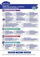 Diversey_Desinfektionsprodukter mot Coronavirus