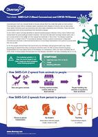 Diversey_fact sheet SARS-CoV-2 and COVID-19 disease