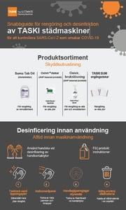 Snabbguide för rengöring och desinfektion av städmaskiner