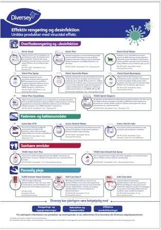 Diversey_ Produktflyer Desinfektion-Coronavirus